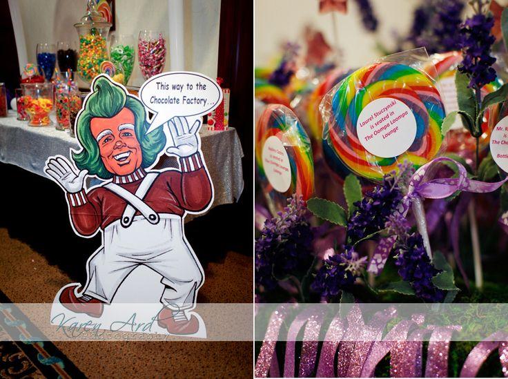 Wonka Party Ideas
