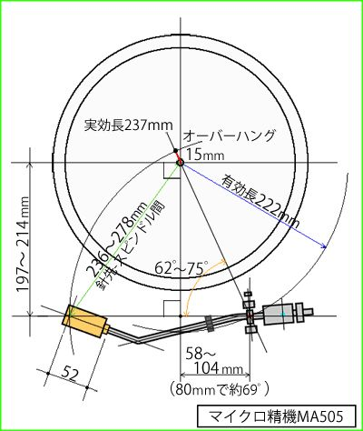 414 best Diagram! Faster! Faster! Good! images on