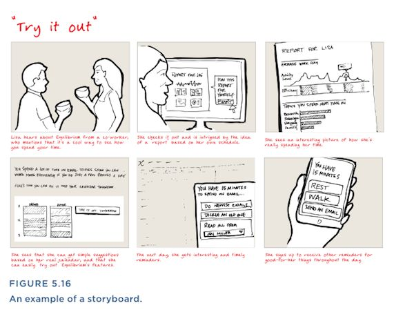 Best Storyboard Images On   Storyboard Design Thinking