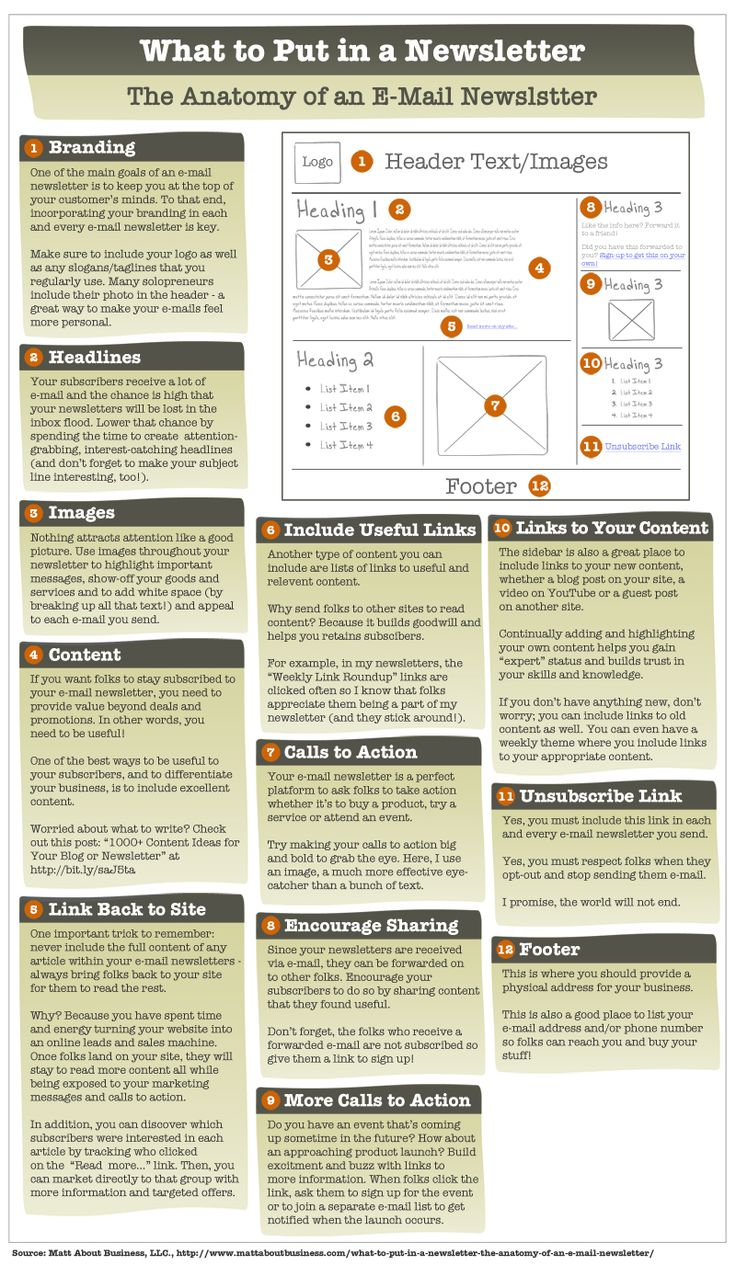 What to Put in a Newsletter - The Anatomy of an E-Mail Newsletter [Infographic] | Matt About Business