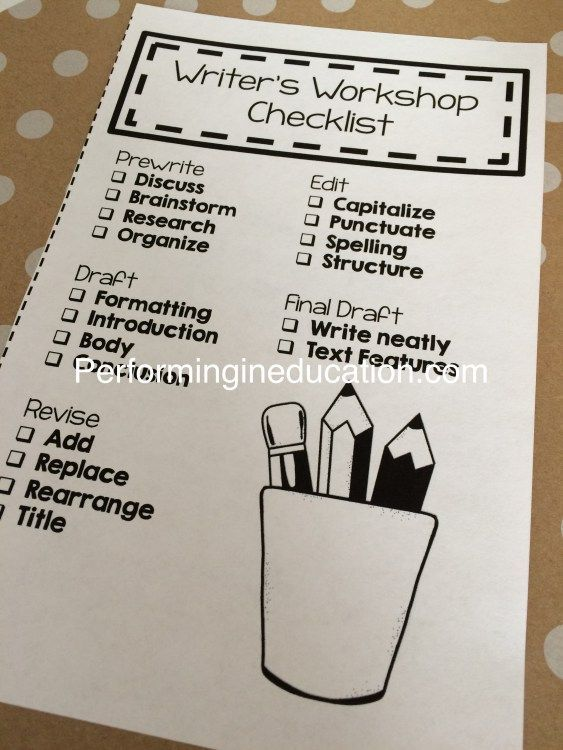 How to Run a Successful Writer's Workshop - checklist for students to follow along with the steps of writing an essay
