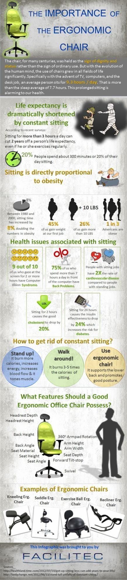 Description of workrite willow monitor arm willow is specifically - Check Out Our New Infographic On Ergonomic Chairs That We Did For Our Client Facilitec