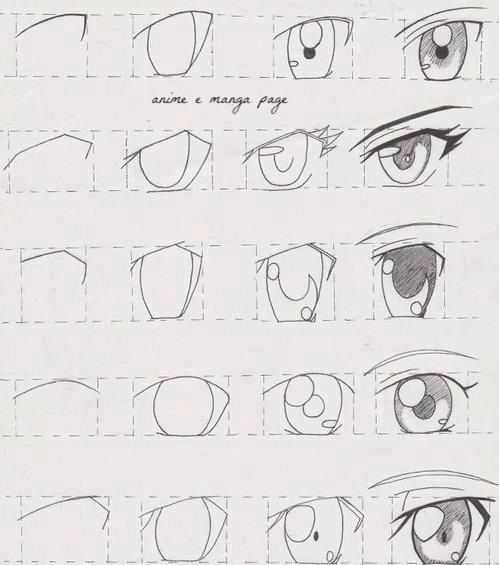 Anime Eyes Tutorial! How to draw anime eyes! I hope this helps someone out there! | this is sooooooo helpful: