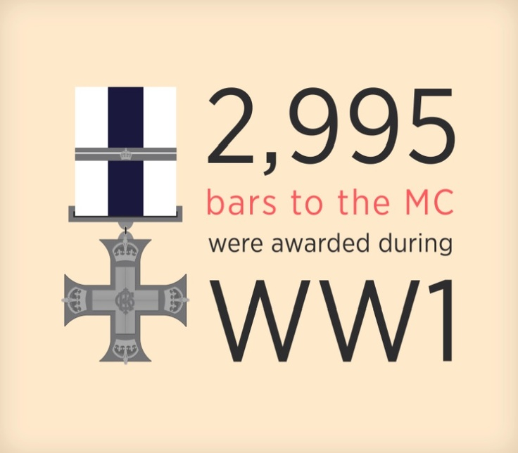 Bars to the Military Cross: WW1 awards. (infographic)