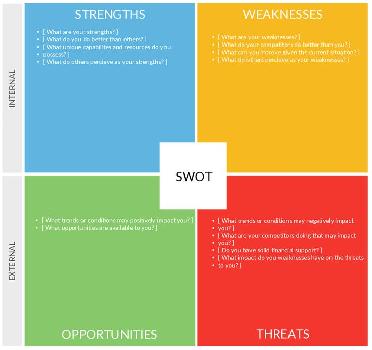 Benefits of a SWOT Analysis and How to Fine Tune It Business - product swot analysis template