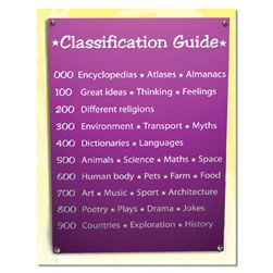 Perspex Classification Guide
