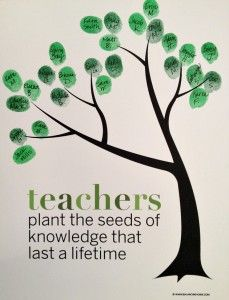 Here is a beautiful idea for a group gift from a class to a teacher. This can be used anytime of year from teacher appreciation, birthday to end of school year gift. Just print this printable, get a green ink pad and have the kids add their finger prints as leaves on the tree. Click …
