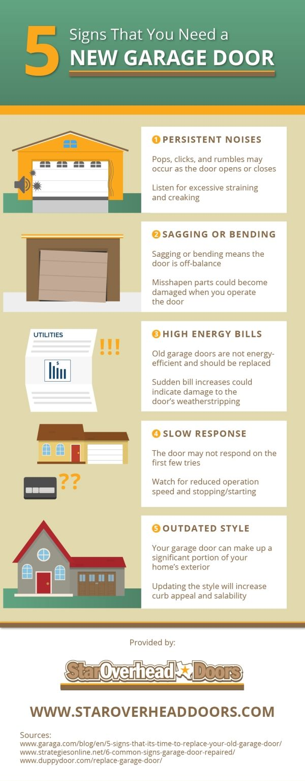 486 best images about home improvement infographics on for Garage door visualizer