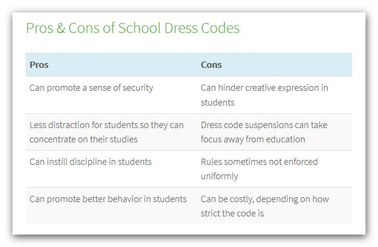 pros and cons of school dress codes