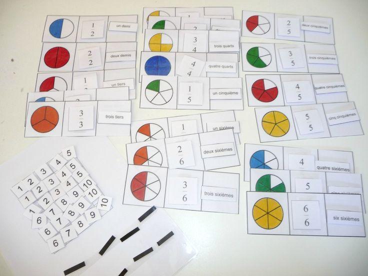 Les fractions. (Kikilo) | Jeux de fraction, Fractions, Dyspraxie