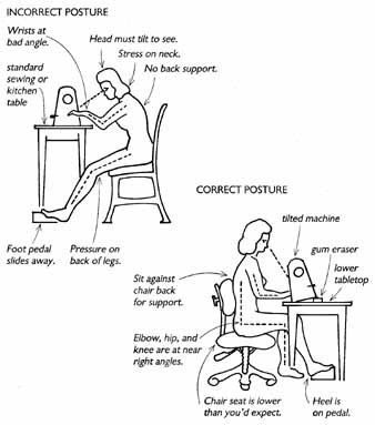 Sewing Room 2.0 – Sewing Station – The Fabric Alchemist