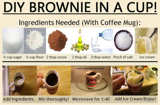 How To Make A Brownie In A Cup - EASY & YUMMY