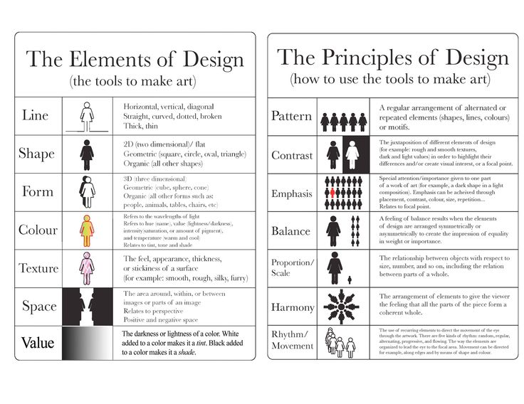 Design Elements And Design Principles : Best elements and principles of design images on