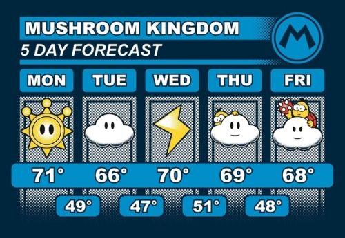 Mushroom Kingdom 5 Day Weather Forecast on Global Geek News.