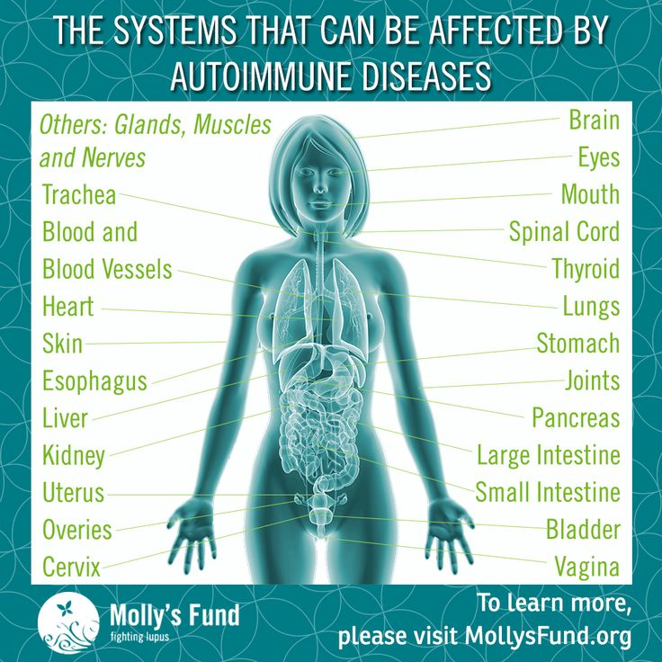 Understanding #Autoimmune Diseases: What You Need to Know. Definition, Causes, Symptoms, Who is Affected, Types, Treatments, Doctors, and much more valuable information! Read- http://www.mollysfund.org/2014/08/autoimmune-diseases/