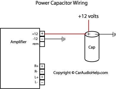 Car Audio Capacitor Installation At Car Capacitor Wiring