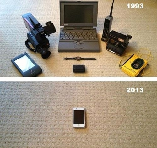 #Technology is beautiful > 1993 vs. 2013 #cool #Tech #UK #GB #England #London #Mobile #Laptop #Camera #Phone #Walkman #MP3Player