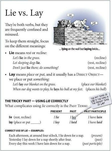 178 best Words \ Verbs Mean images on Pinterest Learn english - assume vs presume