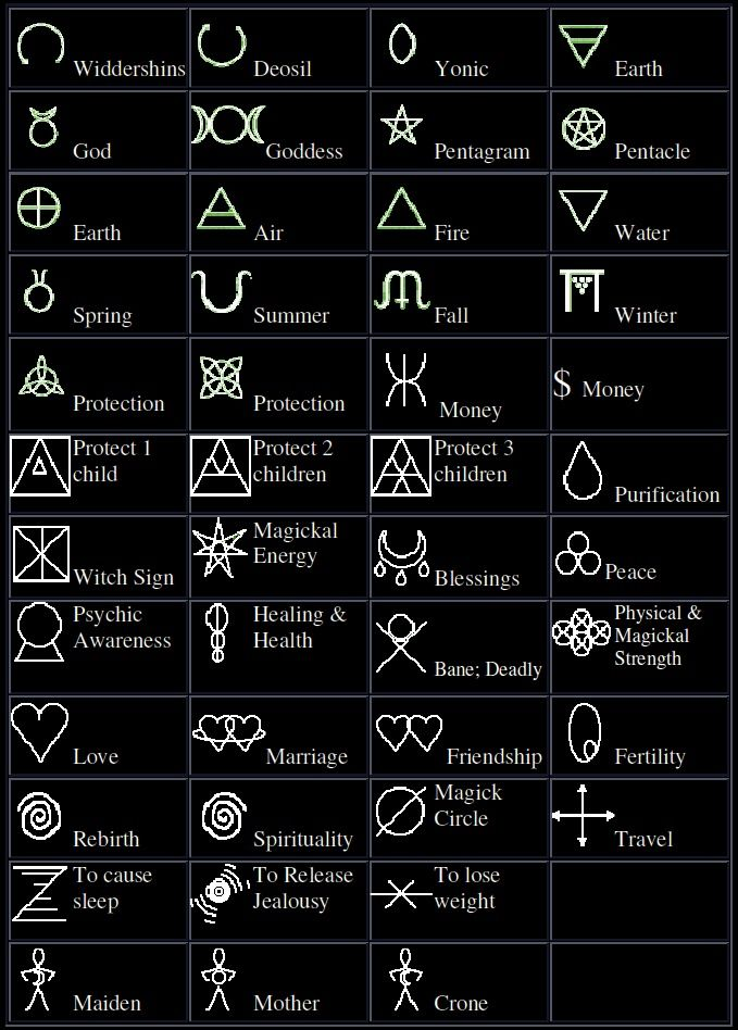 Symbols for pendants I like protection and peace!