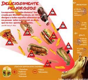 infografías de comida - Bing images