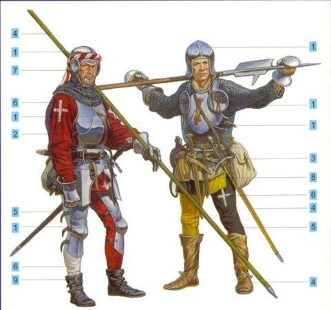 an analysis of evolution strategies and weapons used in the medieval warfare Warfare evolution blog: domains of warfare and strategic offsets looking at the evolution of weapons and platforms is another way to explore this topic.
