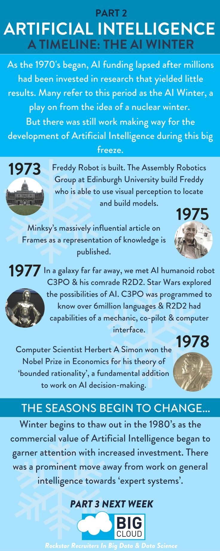 small resolution of artificial intelligence timeline a history of artificial intelligence part 2 the ai winter 1970s and 1980s