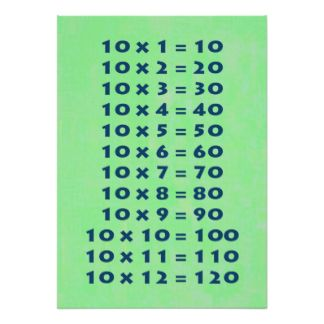 #10 Times Table Collectible Card 13 Cm X 18 Cm Invitation Card