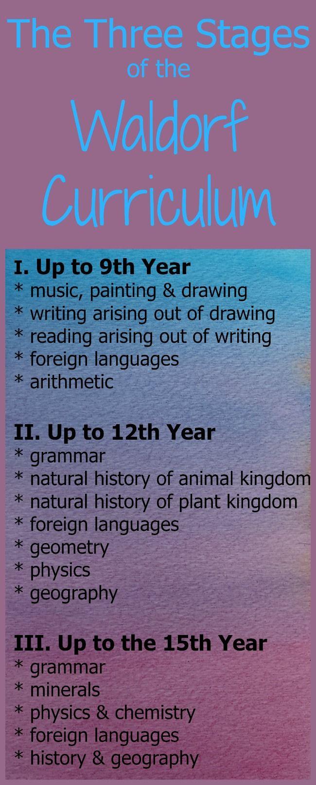 3 Stages of the Waldorf Curriculum. Las 3 etapas de la pedagogía Waldorf. En vez de categorizar por cursos se deja un periodo más amplio para cada aprendizaje.