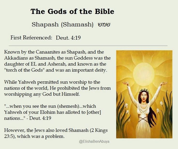 Pin by Brad Wiseman on Canaanite Religion and Culture ...