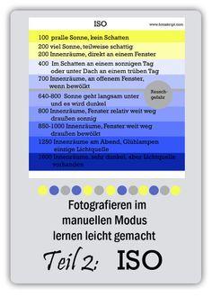 Fotografieren im manuellen Modus lernen Teil 2: ISO