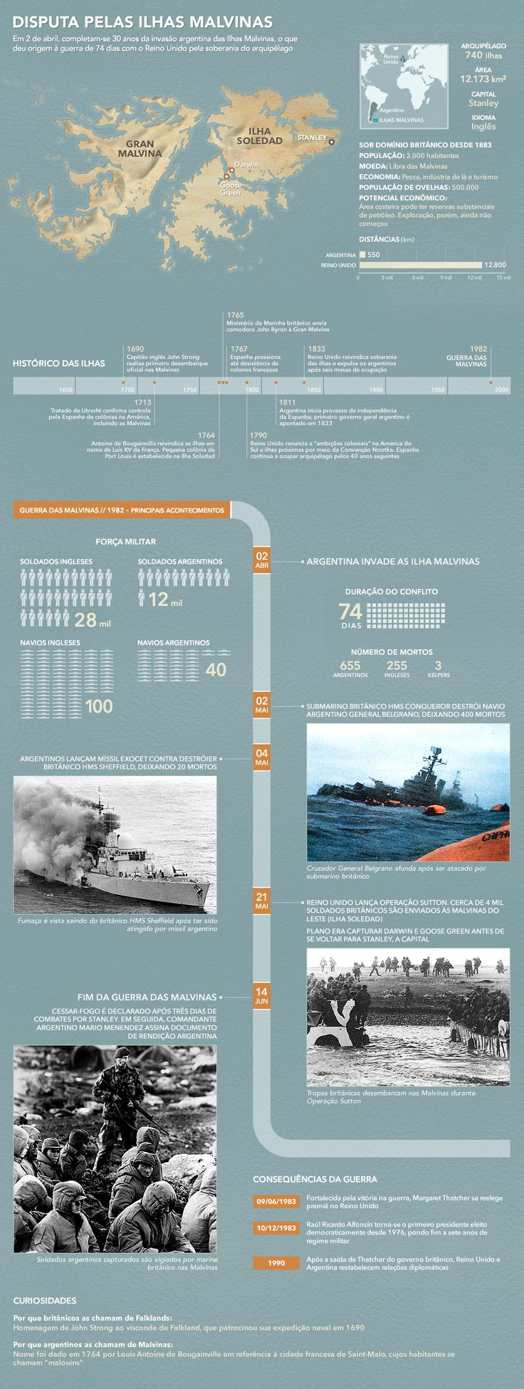 Facts about the Falklands War, also known as the Falklands Conflict or Falklands Crisis, was a 1982 war between Argentina and the United Kingdom.