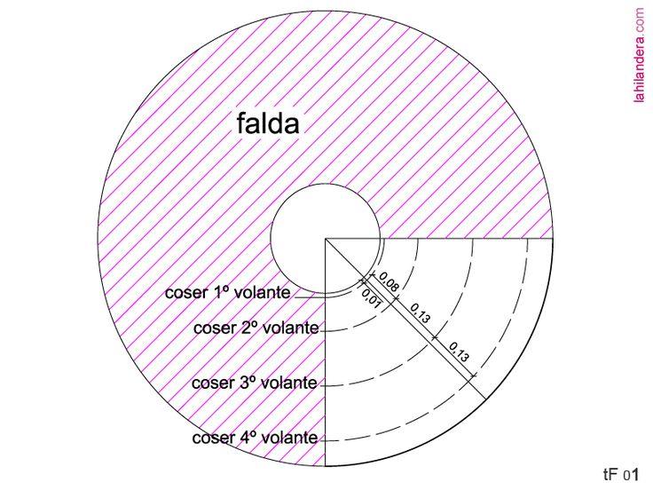 SERPENTINA ACCESORIOS: COMO HACER VESTIDO FLAMENCA 4ª PARTE TUTORIAL PASO A PASO (falda y volantes)