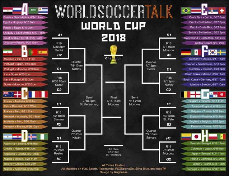 FIFA World Cup 2018 Schedule Start Times, Odds For Every