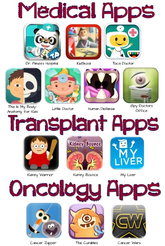 Apps for Child Life @ in-the-cornerin-the-corner