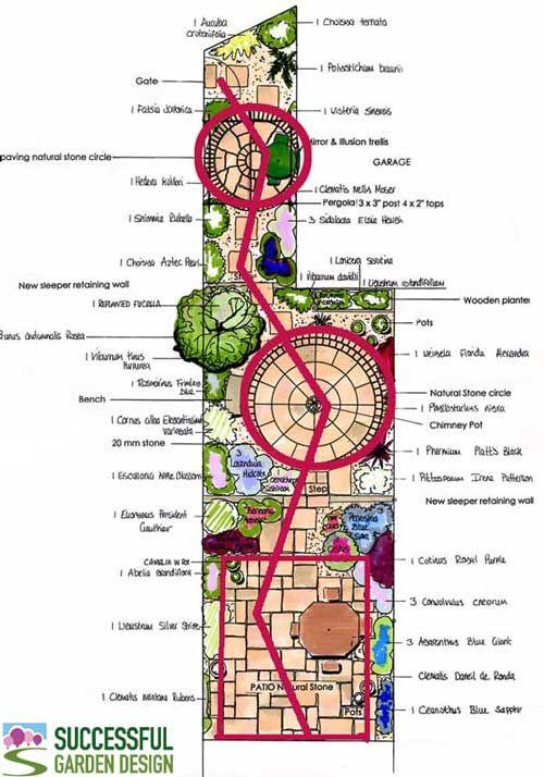 47 Best Images About Garden - Design On Pinterest | Gardens