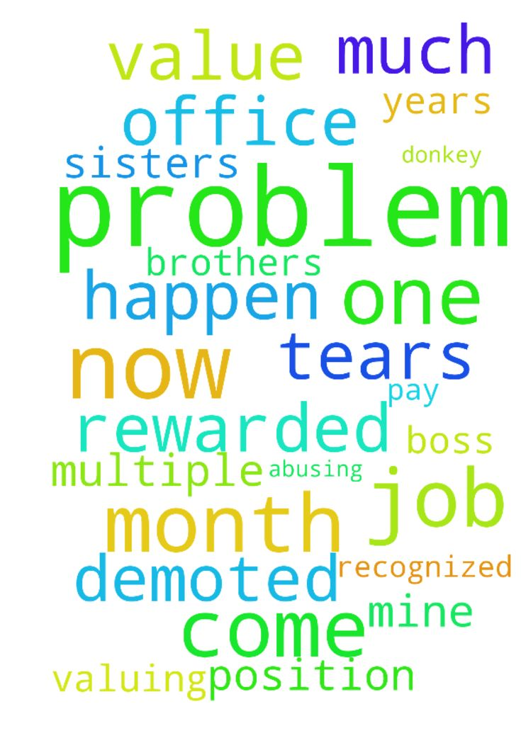 OFFICE PROBLEM -  My dear brothers and sisters, The below prayer request is already been submitted. Now the problem is before this lady joined the company, My boss and manager started demoting me and they are not valuing me. I am feeling very much depressed. after doing so much of donkey job multiple jobs still, I am not recognized or not rewarded nor valuing me. I have a problem in my office atmosphere. one of the exemployeeswho worked for 2 years last 10 years back, she has come for the…