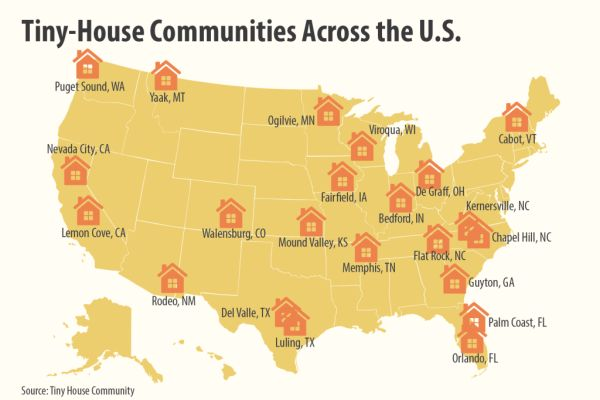 Tiny House Community Infographic | TIMBER TRAILS: Enabling cabin, cottage, and tiny house builders with resources for fast, efficient, and affordable housing alternatives. Live Large -- Go Tiny! > > TimberTrails.TV