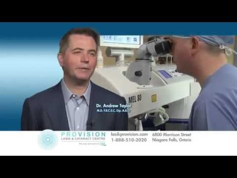 Laser Eye Surgery Toronto Niagara