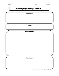 Brainstorming form for the 3 paragraph essay. Use this page to begin shaping the thesis, introduction, body and conclusion of the essay.