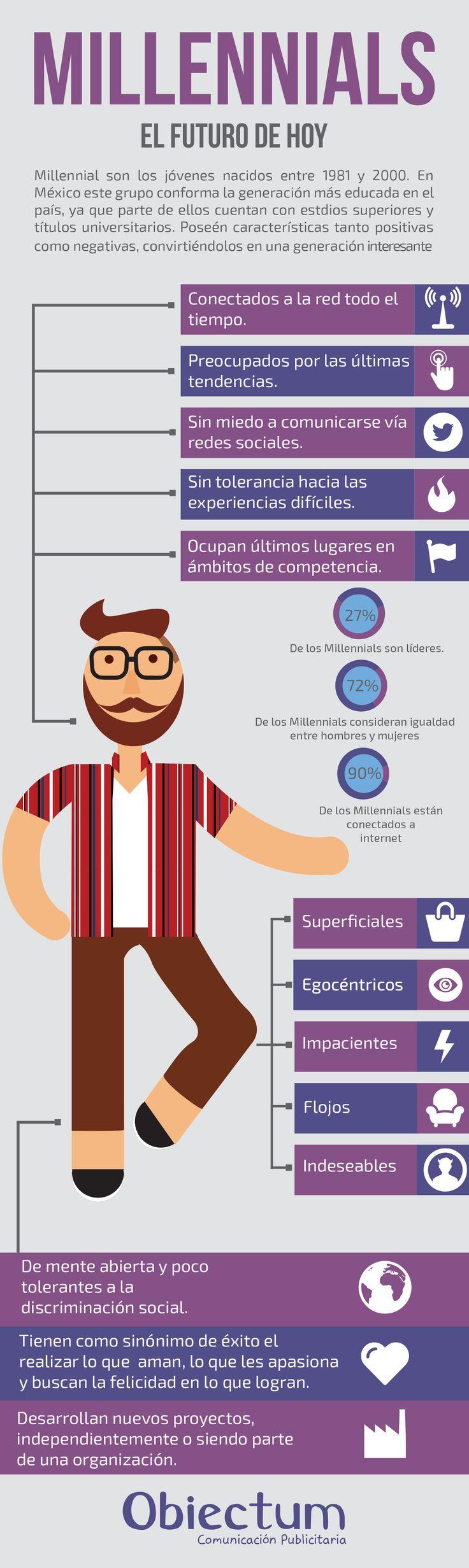 #Millennials #Características #Mercadotecnia #Tendencias