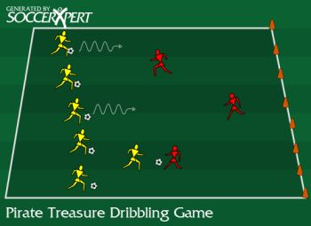 Soccer Drill Diagram: Pirate Treasure Dribbling Game, dribbling in game like fashion without having to scrimage