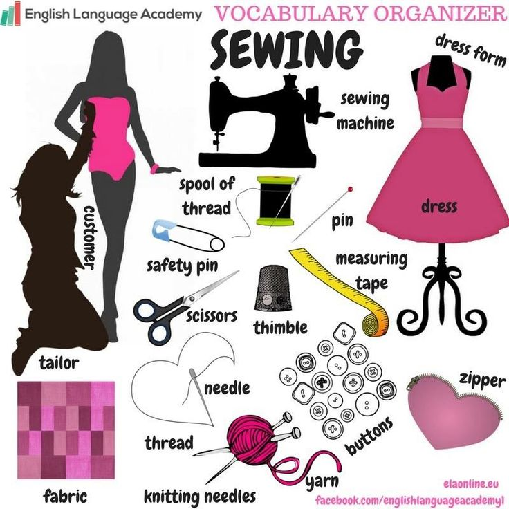 Vocabulary Organizer- Sewing, Vocabulary, Study, Sewing, English