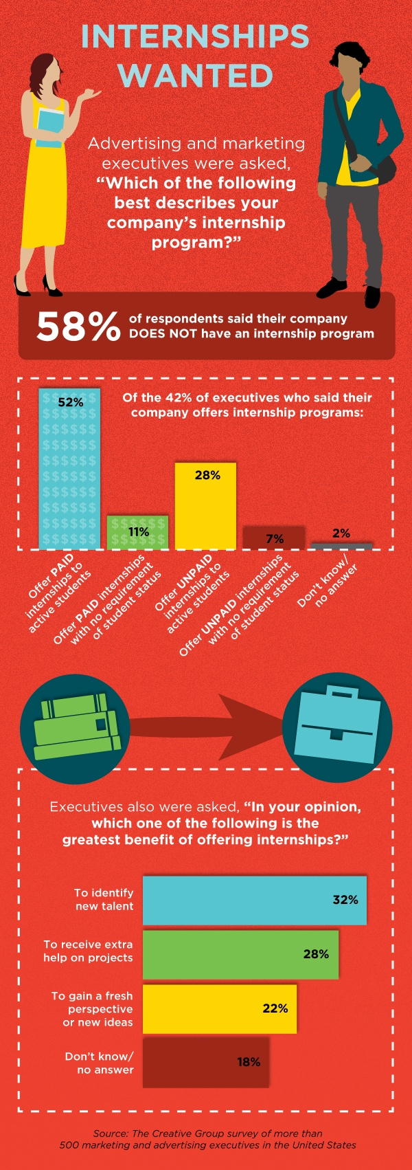 73 best Workplace News images on Pinterest   Infographic ...