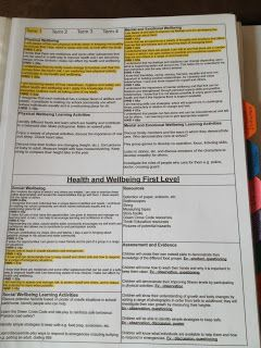 Mrs. West Knows Best: A Teacher's Professional Portfolio