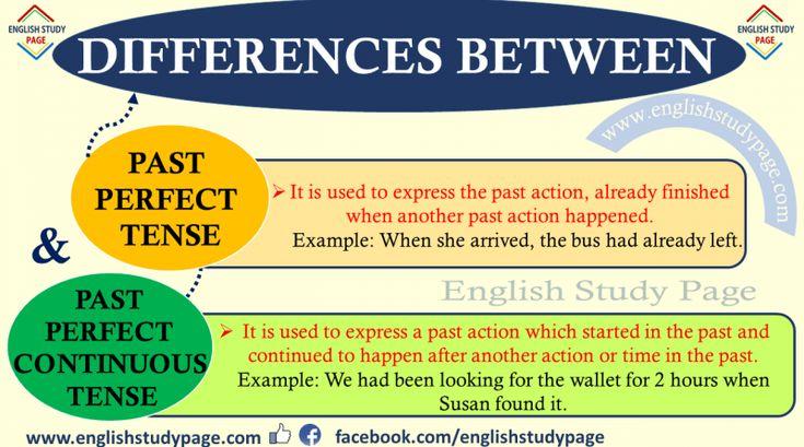 spoken english study material pdf