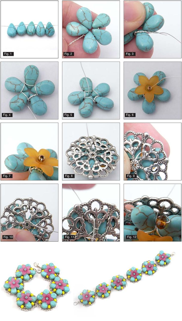 Tutorials | Wired Turquoise Bracelet | Handmade Fashion Jewellery – Devoted to…