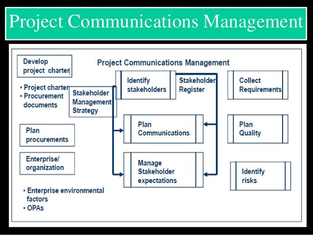 Best 25+ Project risk management ideas on Pinterest Risk - risk management plans