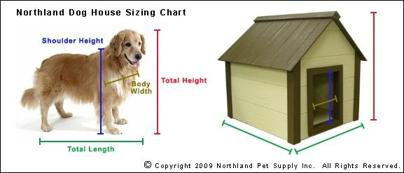 Large Insulated Dog House Composite Eco Friendly Insulated