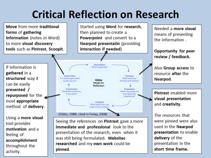 sample reflective essay using gibbs model top essay writing self reflective essay sample gibbs reflective cycle essays persuasive essay topics animals samples of descriptive essay