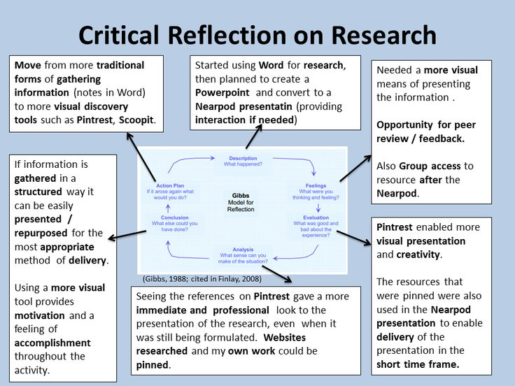 Reflective essay self knowledge